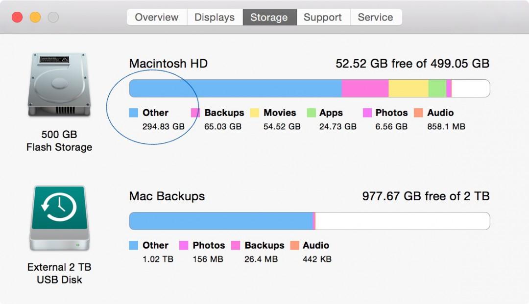 OS X storage